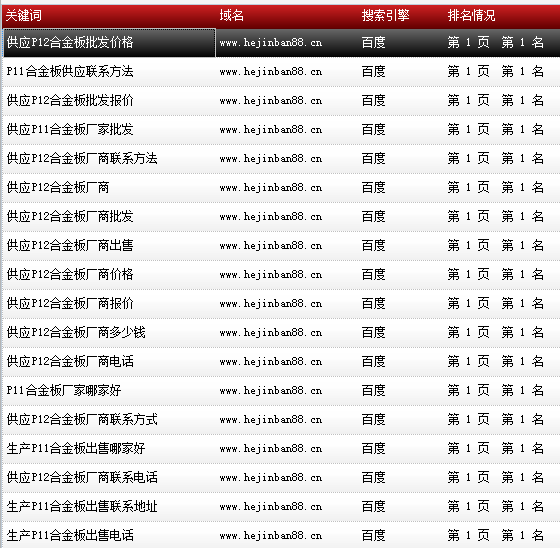 天津市鑫豪伟业钢铁贸易有限公司-www.hejinban88.cn-关键词导出数据截图-20161010-2.png