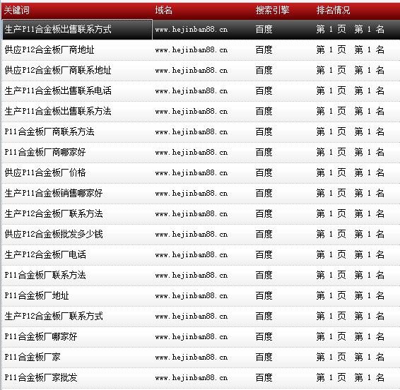 天津市鑫豪伟业钢铁贸易有限公司-www.hejinban88.cn-关键词导出数据截图-20161010-4.png