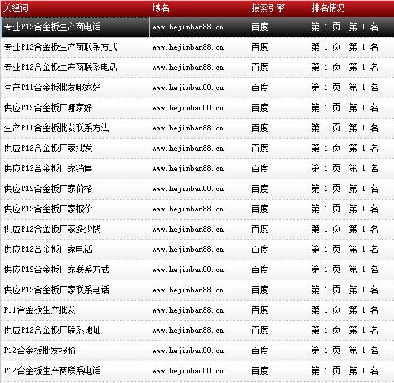 天津市鑫豪伟业钢铁贸易有限公司-www.hejinban88.cn-关键词导出数据截图-20161010-10.png