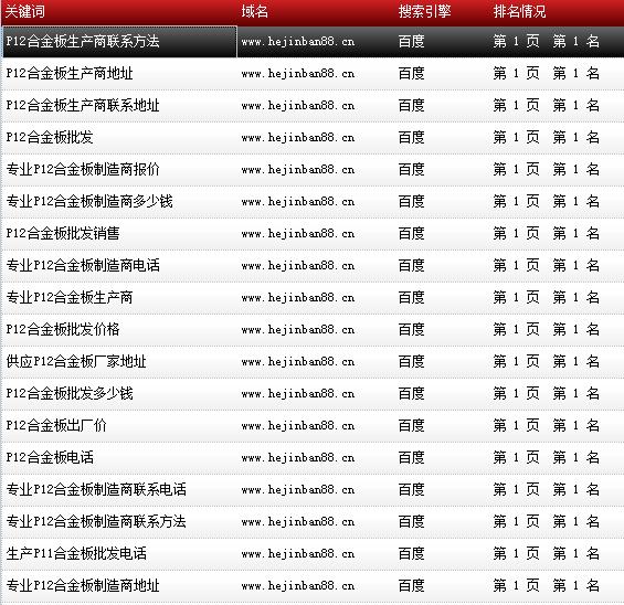 天津市鑫豪伟业钢铁贸易有限公司-www.hejinban88.cn-关键词导出数据截图-20161010-11.png
