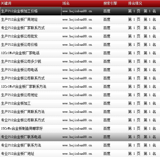 天津市鑫豪伟业钢铁贸易有限公司-www.hejinban88.cn-关键词导出数据截图-20161010-14.png